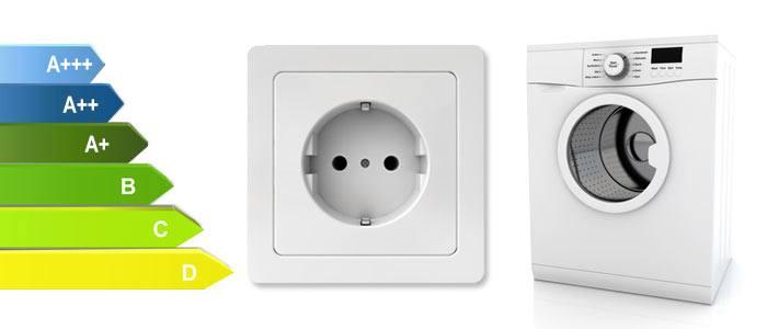 Energiespar Waschmaschinen
