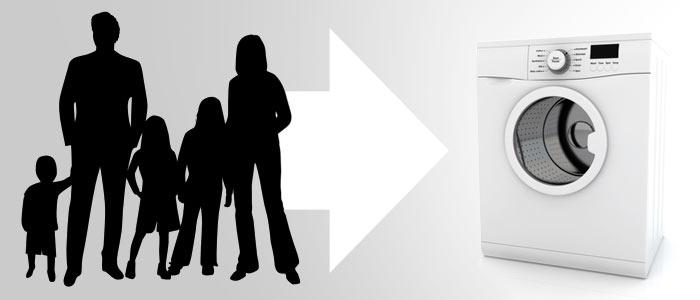 Waschmaschinen für Familien