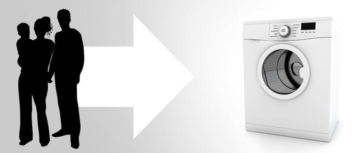 Waschmaschinen für kleine Familien